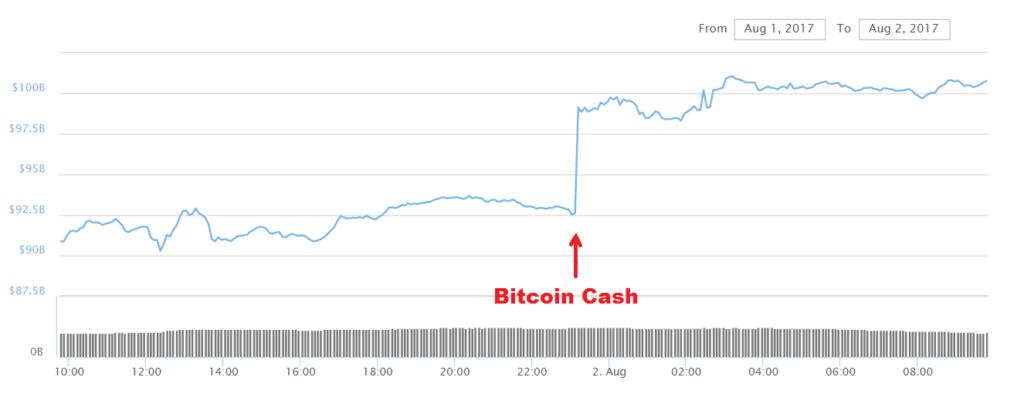 graf 2.8.2017