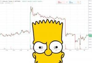 bart bitcoin