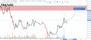 1D TRX/USD - Bitfinex 2