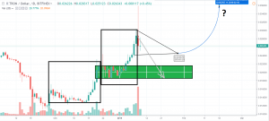 1D TRX/USD - Bitfinex