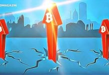 Bitcoin-Price-Rises