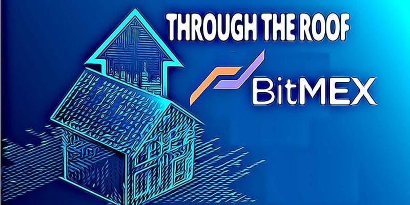 bitmex high volume