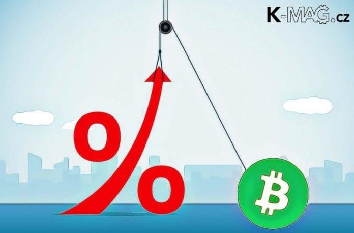bitcoin percento hore