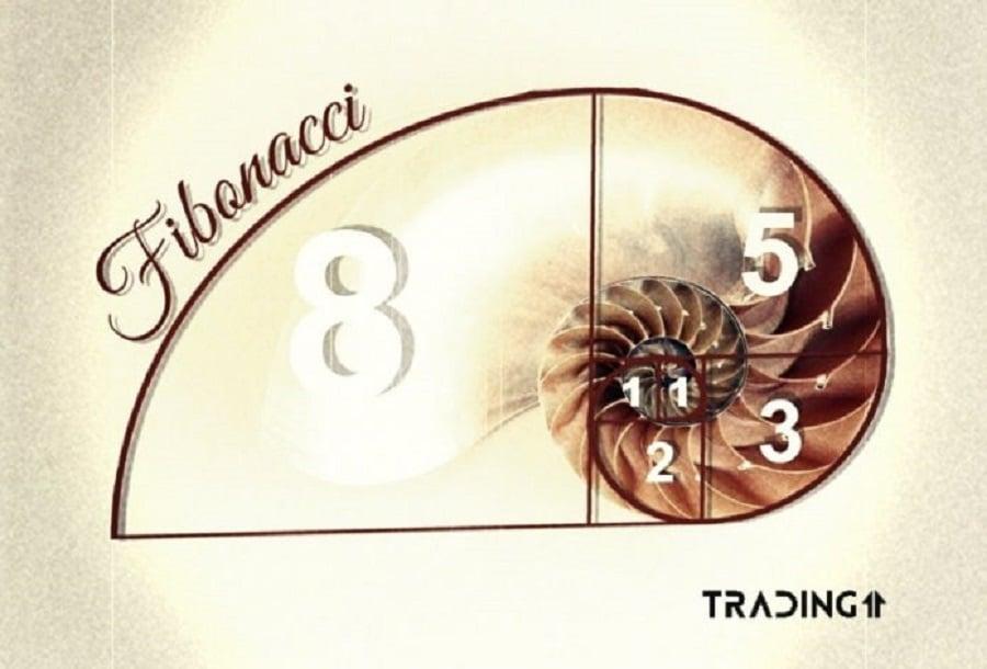 fibonacci_golden_ratio_retracement