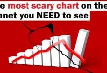 graf, kríza