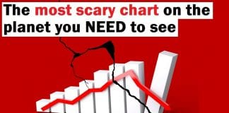 graf, kríza, kryptomeny, trhy
