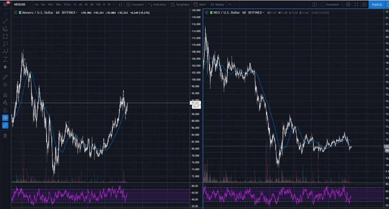 Binance, [PREHĽAD TRHU] Trh vyzerá stále dobre – Altcoiny zaostávajú