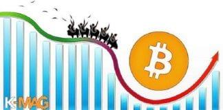 volatilita bitcoin analyza husenkova draha