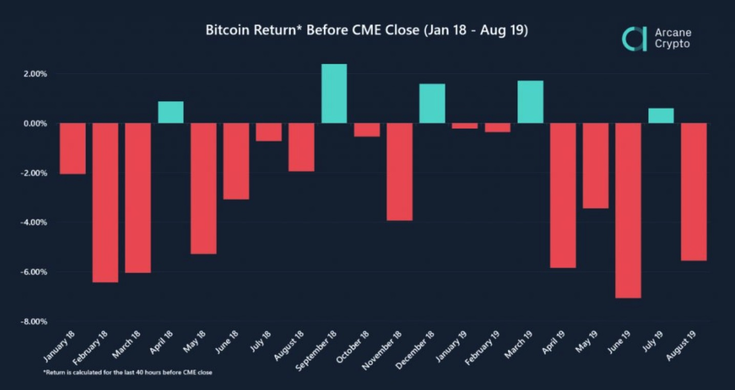mineração minergate bitcoin