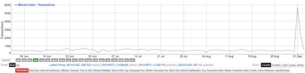 bitcoin cash hashrate