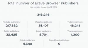 Brave používa už 9 miliónov užívateľov. Pridajte sa aj vy a využívajte skvelé výhody!