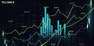 trading11 analýzy signály