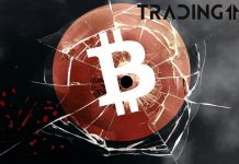 BTC-Bitcoin-down-bad-cena-prepad