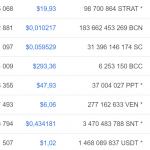 Bitconnect coinmarketcap