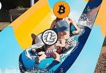 Bitcoin, Bitcoin preletel 10 000 $ – Kľúčová rezistencia pokorená! – Je toto koniec downtrendu?