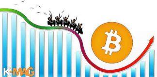 Volatilita-bitcoin-analýza-húsenková dráha