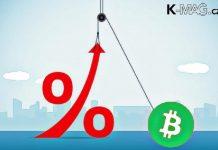 Bitcoin na 100 000 USD
