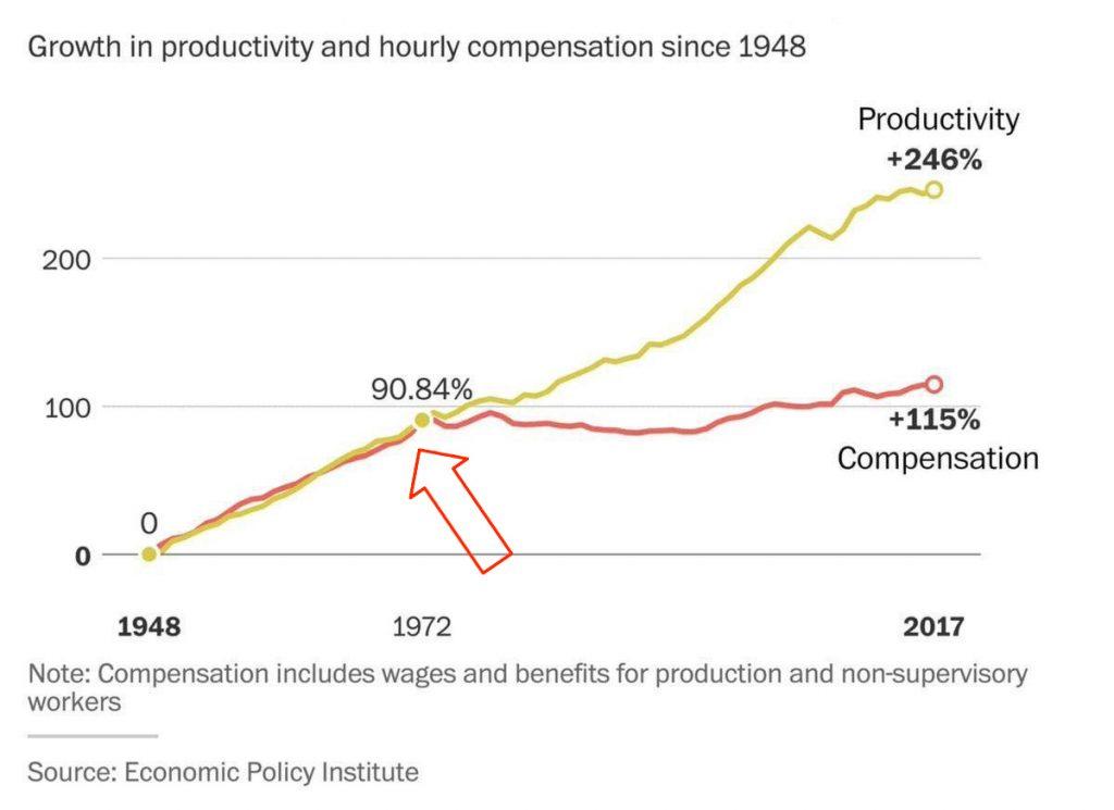 vláda, produktivita a vyplaty