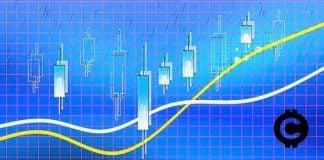 analýza indexov Nasdaq, S & P 500