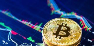 bitcoin btc graf mince kryptoměny analýza