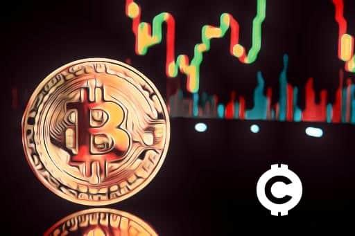 analýza BTC