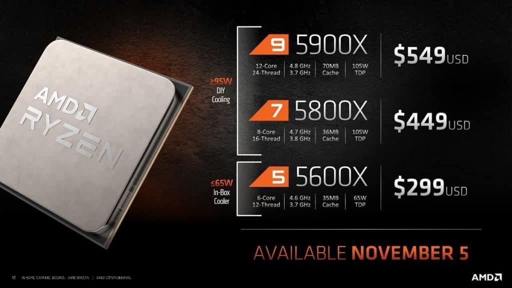 AMD-Ryzen-5000-Presentation-11